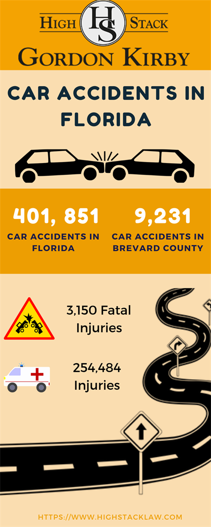 Car Accidents in Florida